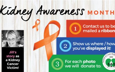 March End of the Month for a Cause: National Kidney Month!